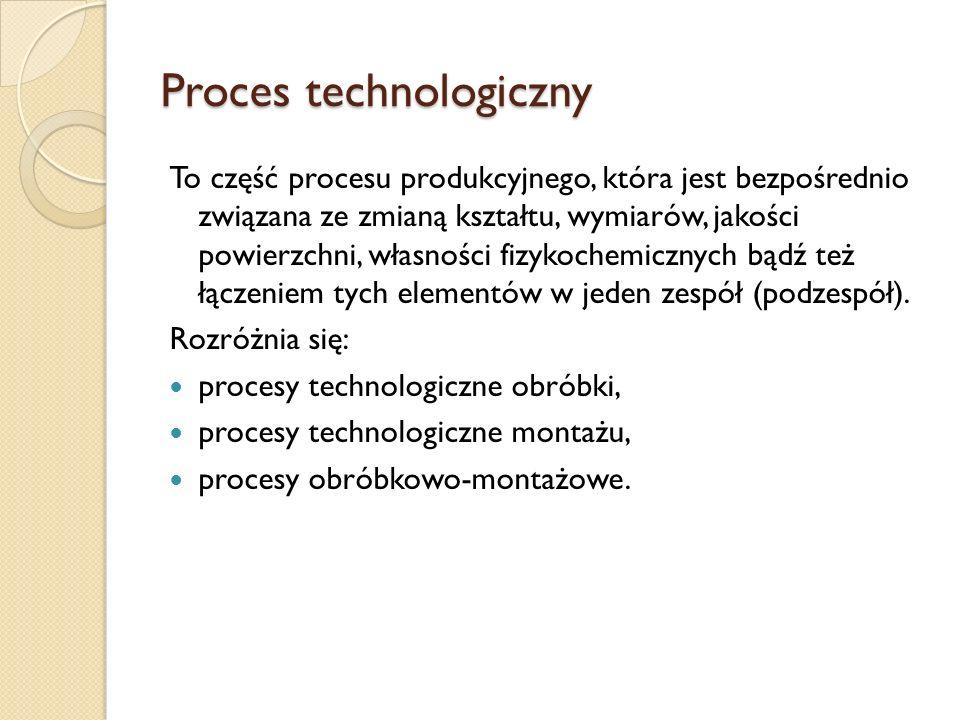 Proces technologiczny To część procesu produkcyjnego, która jest bezpośrednio związana ze zmianą kształtu, wymiarów, jakości powierzchni, własności fi