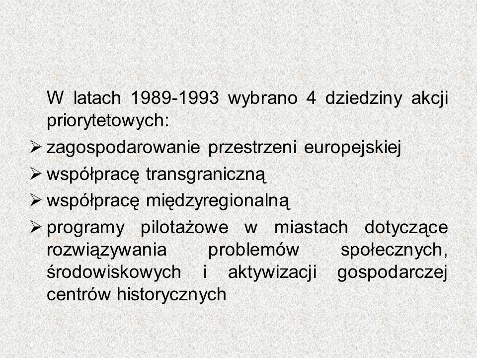 W latach 1989-1993 wybrano 4 dziedziny akcji priorytetowych:  zagospodarowanie przestrzeni europejskiej  współpracę transgraniczną  współpracę międ