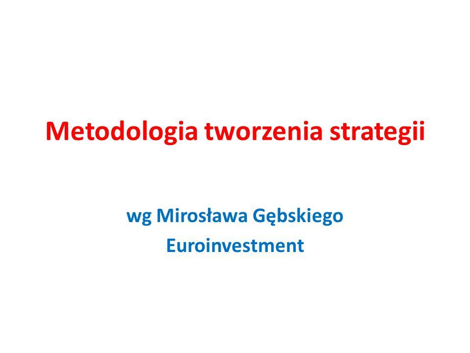 Metodologia tworzenia strategii wg Mirosława Gębskiego Euroinvestment