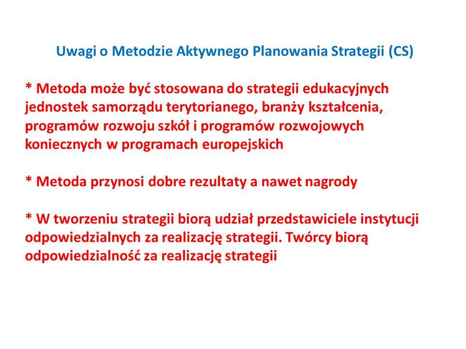Uwagi o Metodzie Aktywnego Planowania Strategii (CS) * Metoda może być stosowana do strategii edukacyjnych jednostek samorządu terytorianego, branży kształcenia, programów rozwoju szkół i programów rozwojowych koniecznych w programach europejskich * Metoda przynosi dobre rezultaty a nawet nagrody * W tworzeniu strategii biorą udział przedstawiciele instytucji odpowiedzialnych za realizację strategii.