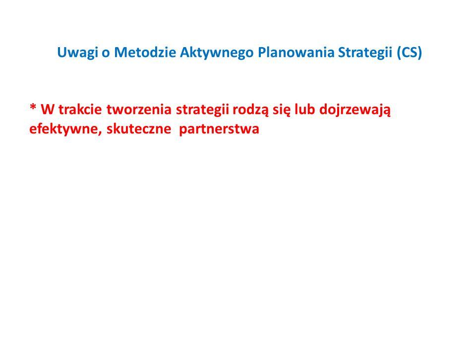 Uwagi o Metodzie Aktywnego Planowania Strategii (CS) * W trakcie tworzenia strategii rodzą się lub dojrzewają efektywne, skuteczne partnerstwa