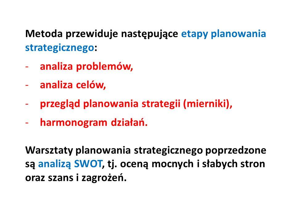 Metoda przewiduje następujące etapy planowania strategicznego: -analiza problemów, -analiza celów, -przegląd planowania strategii (mierniki), -harmonogram działań.