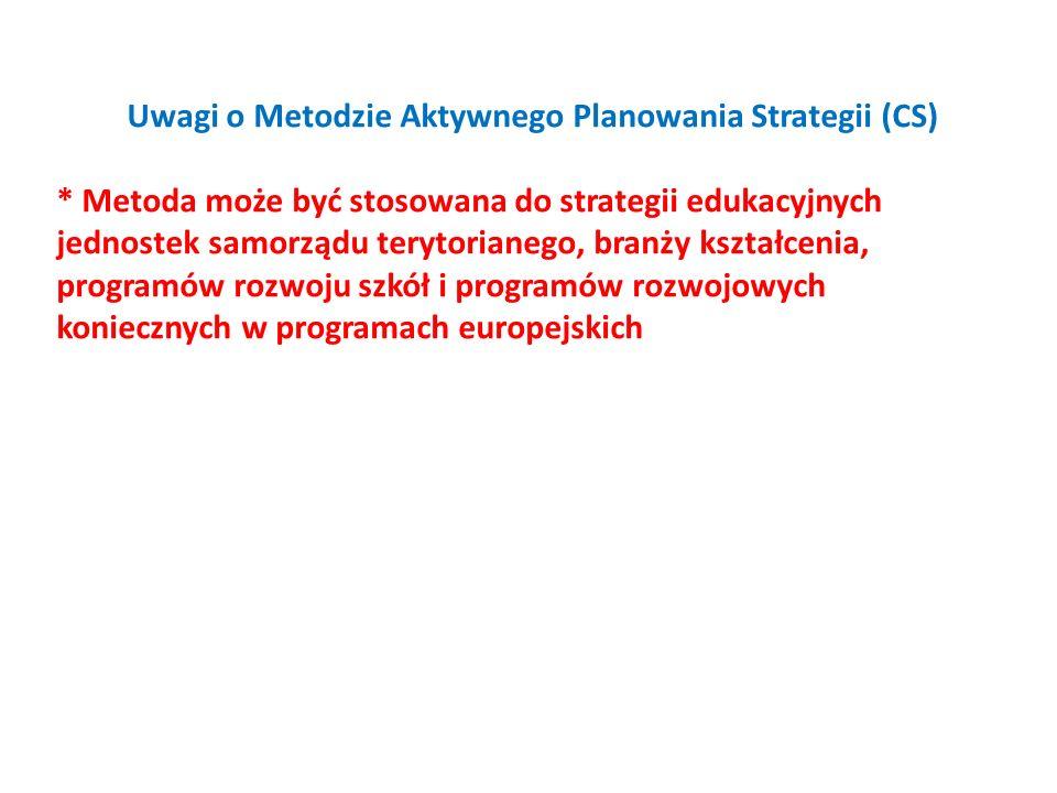 Uwagi o Metodzie Aktywnego Planowania Strategii (CS) * Metoda może być stosowana do strategii edukacyjnych jednostek samorządu terytorianego, branży kształcenia, programów rozwoju szkół i programów rozwojowych koniecznych w programach europejskich