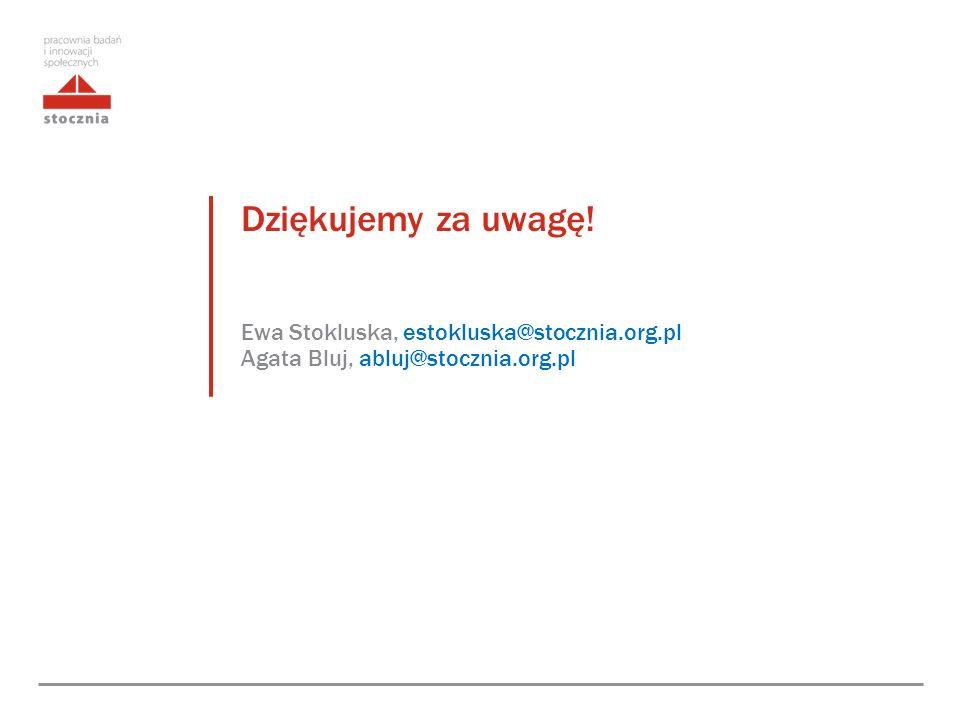 Dziękujemy za uwagę! Ewa Stokluska, estokluska@stocznia.org.pl Agata Bluj, abluj@stocznia.org.pl