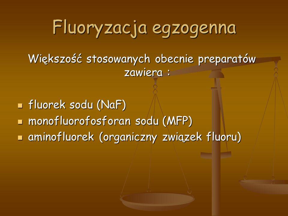 Fluoryzacja egzogenna Większość stosowanych obecnie preparatów zawiera : fluorek sodu (NaF) fluorek sodu (NaF) monofluorofosforan sodu (MFP) monofluorofosforan sodu (MFP) aminofluorek (organiczny związek fluoru) aminofluorek (organiczny związek fluoru)