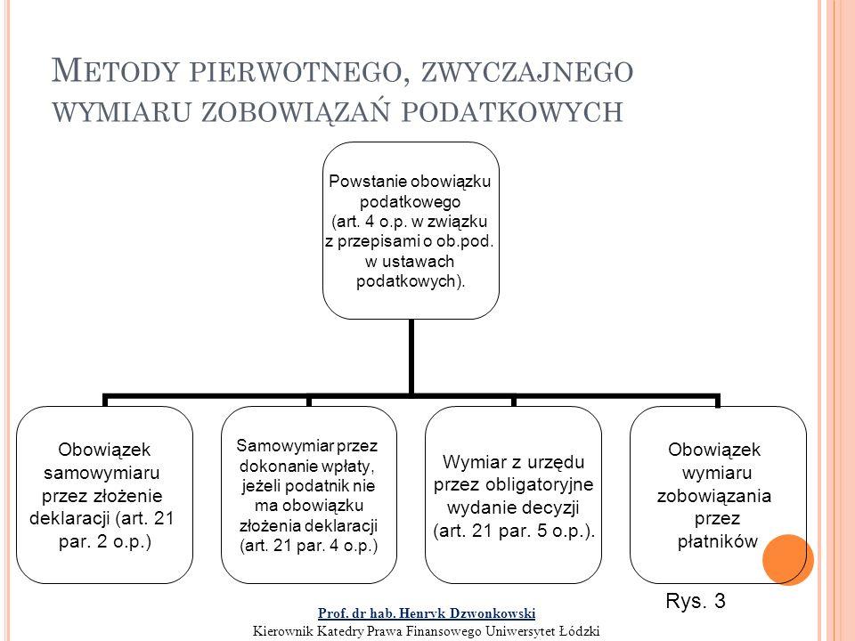 M ETODY PIERWOTNEGO, ZWYCZAJNEGO WYMIARU ZOBOWIĄZAŃ PODATKOWYCH Powstanie obowiązku podatkowego (art.