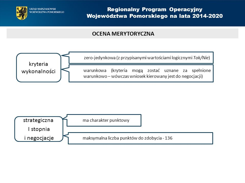OCENA MERYTORYCZNA Regionalny Program Operacyjny Województwa Pomorskiego na lata 2014-2020 kryteria wykonalności strategiczna I stopnia i negocjacje zero-jedynkowa (z przypisanymi wartościami logicznymi Tak/Nie) warunkowa (kryteria mogą zostać uznane za spełnione warunkowo – wówczas wniosek kierowany jest do negocjacji) ma charakter punktowy maksymalna liczba punktów do zdobycia - 136