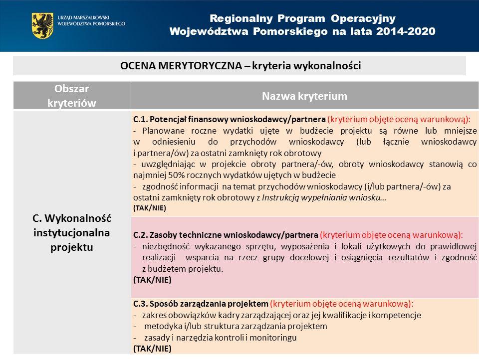 Obszar kryteriów Nazwa kryterium C. Wykonalność instytucjonalna projektu C.1.