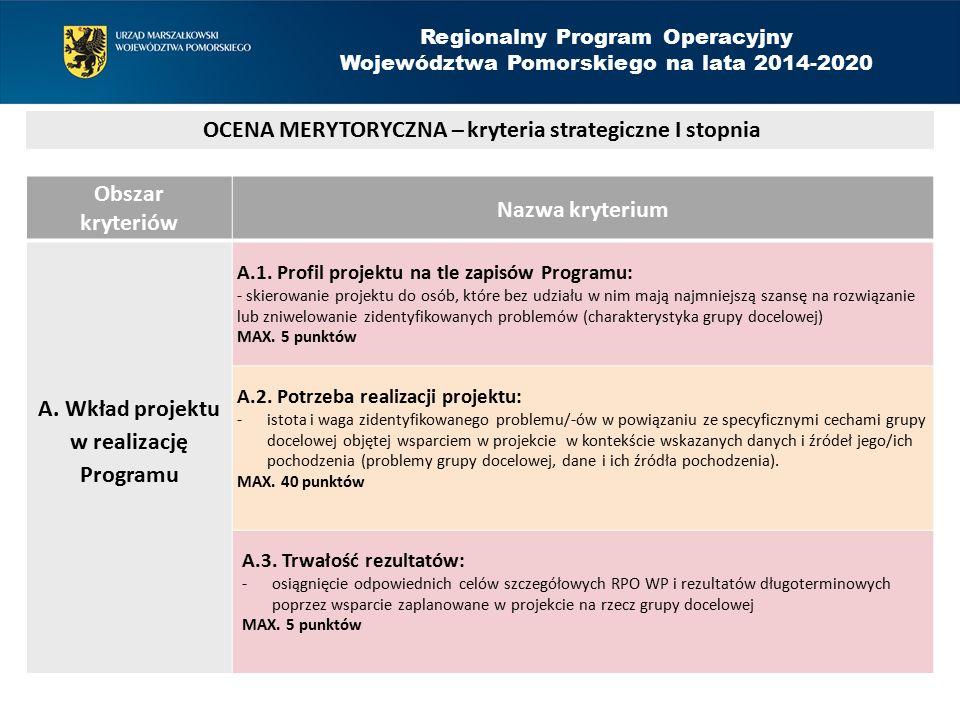 Obszar kryteriów Nazwa kryterium A. Wkład projektu w realizację Programu A.1.