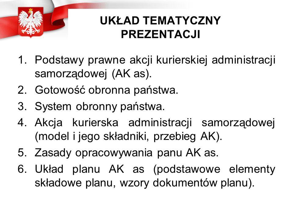 UKŁAD TEMATYCZNY PREZENTACJI 1.Podstawy prawne akcji kurierskiej administracji samorządowej (AK as).