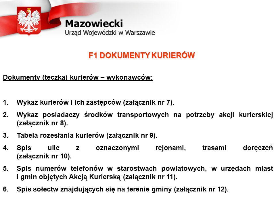 Dokumenty (teczka) kurierów – wykonawców: 1.Wykaz kurierów i ich zastępców (załącznik nr 7).