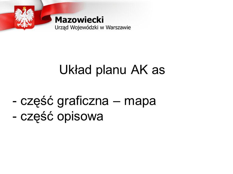 Układ planu AK as - część graficzna – mapa - część opisowa