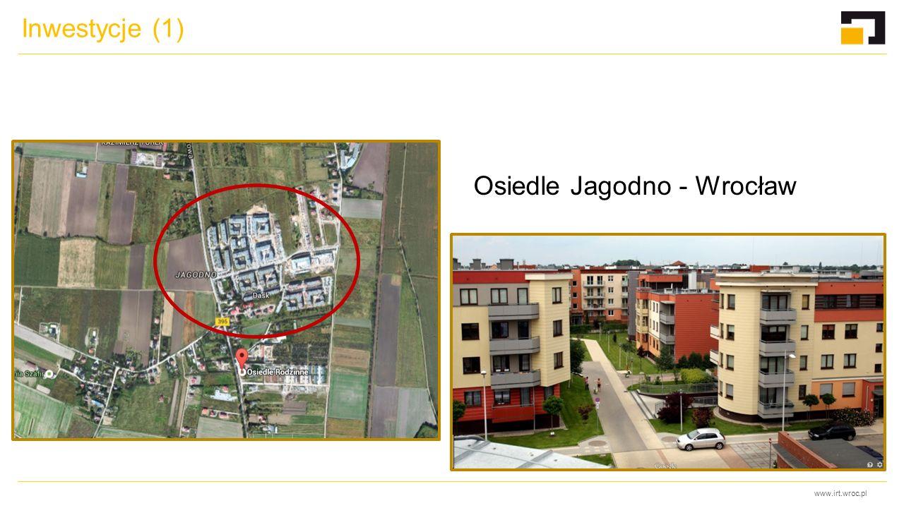 www.irt.wroc.pl Inwestycje (1) Osiedle Jagodno - Wrocław
