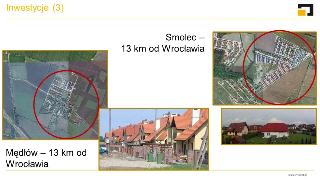 www.irt.wroc.pl Inwestycje (3) Mędłów – 13 km od Wrocławia Smolec – 13 km od Wrocławia