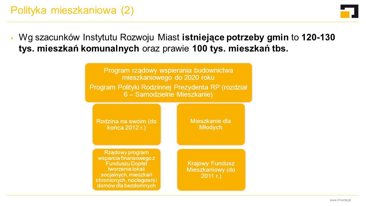 www.irt.wroc.pl Polityka mieszkaniowa (2)  Wg szacunków Instytutu Rozwoju Miast istniejące potrzeby gmin to 120-130 tys. mieszkań komunalnych oraz pr