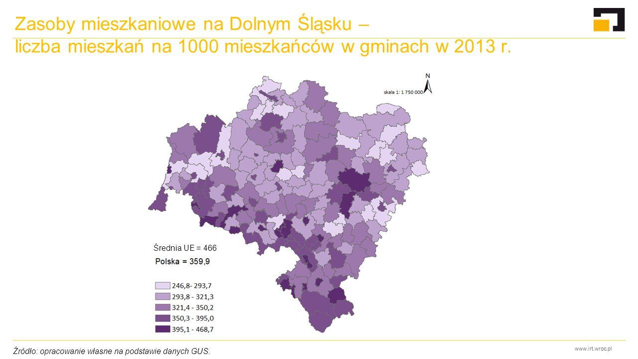 www.irt.wroc.pl Zasoby mieszkaniowe na Dolnym Śląsku – liczba mieszkań na 1000 mieszkańców w gminach w 2013 r. Źródło: opracowanie własne na podstawie