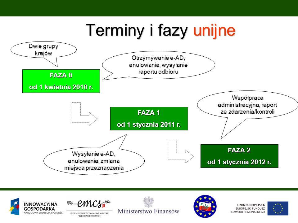 Terminy i fazy unijne FAZA 0 od 1 kwietnia 2010 r. FAZA 1 od 1 stycznia 2011 r. FAZA 2 od 1 stycznia 2012 r. Otrzymywanie e-AD, anulowania, wysyłanie