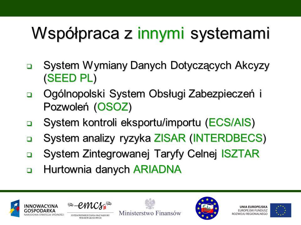 Współpraca z innymi systemami  System Wymiany Danych Dotyczących Akcyzy (SEED PL)  Ogólnopolski System Obsługi Zabezpieczeń i Pozwoleń (OSOZ)  System kontroli eksportu/importu (ECS/AIS)  System analizy ryzyka ZISAR (INTERDBECS)  System Zintegrowanej Taryfy Celnej ISZTAR  Hurtownia danych ARIADNA
