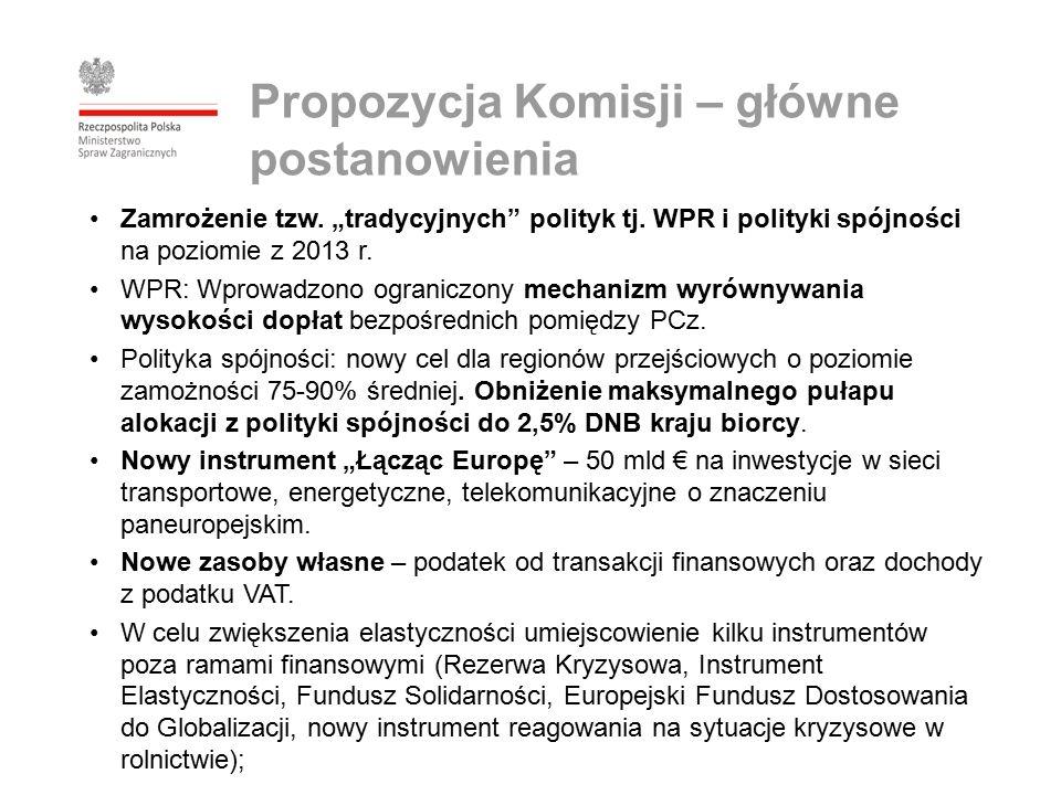 """Zamrożenie tzw. """"tradycyjnych polityk tj. WPR i polityki spójności na poziomie z 2013 r."""