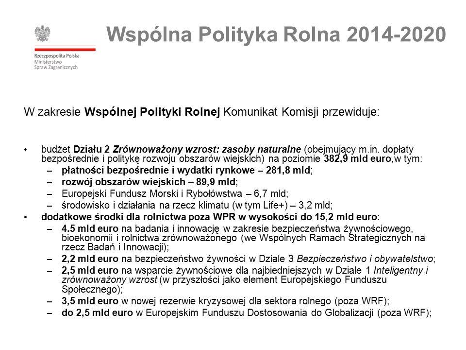 Wspólna Polityka Rolna 2014-2020 budżet Działu 2 Zrównoważony wzrost: zasoby naturalne (obejmujący m.in.