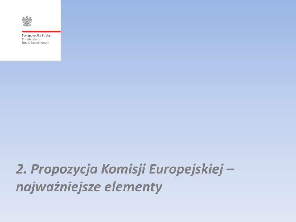 2. Propozycja Komisji Europejskiej – najważniejsze elementy