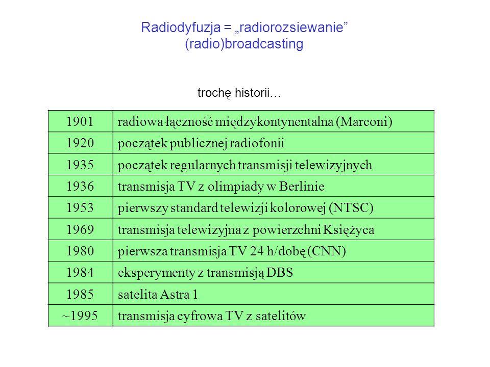 """Radiodyfuzja = """"radiorozsiewanie"""" (radio)broadcasting 1901radiowa łączność międzykontynentalna (Marconi) 1920początek publicznej radiofonii 1935począt"""