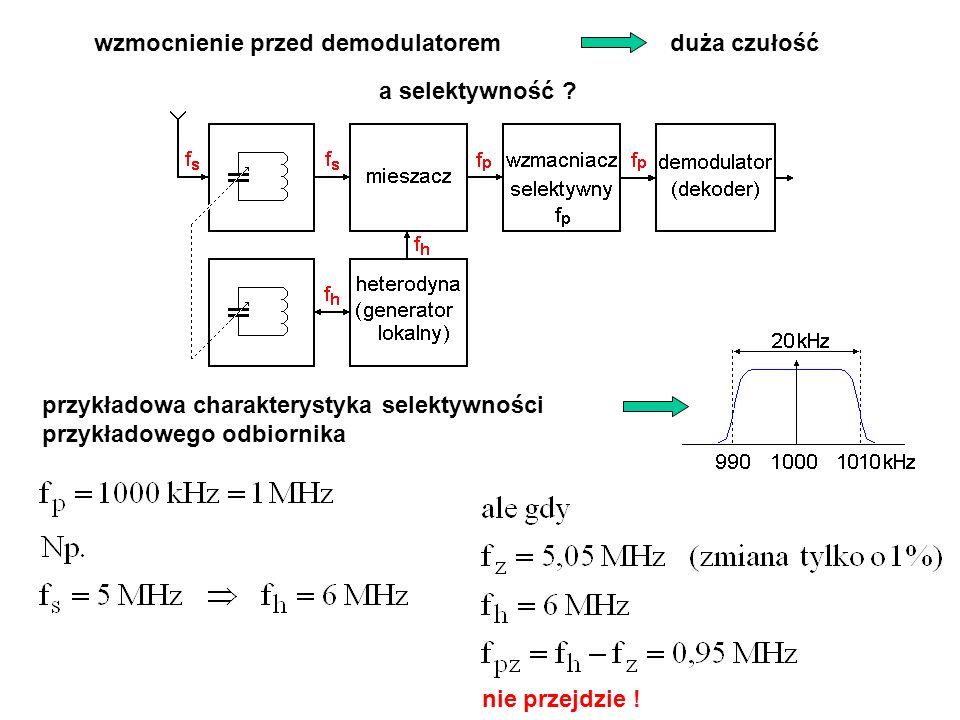 a selektywność ? przykładowa charakterystyka selektywności przykładowego odbiornika nie przejdzie ! wzmocnienie przed demodulatorem duża czułość