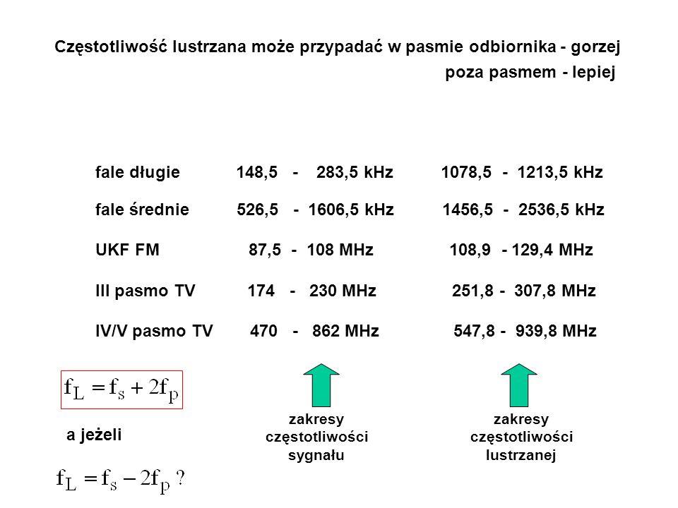 Częstotliwość lustrzana może przypadać w pasmie odbiornika - gorzej poza pasmem - lepiej fale długie 148,5 - 283,5 kHz 1078,5 - 1213,5 kHz fale średni