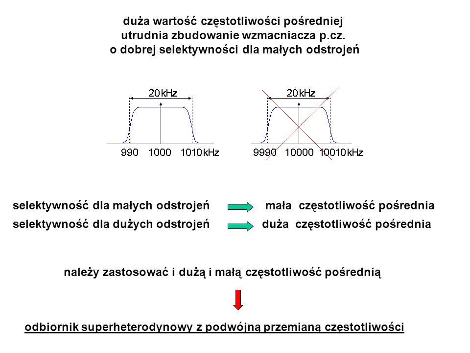 duża wartość częstotliwości pośredniej utrudnia zbudowanie wzmacniacza p.cz. o dobrej selektywności dla małych odstrojeń selektywność dla małych odstr