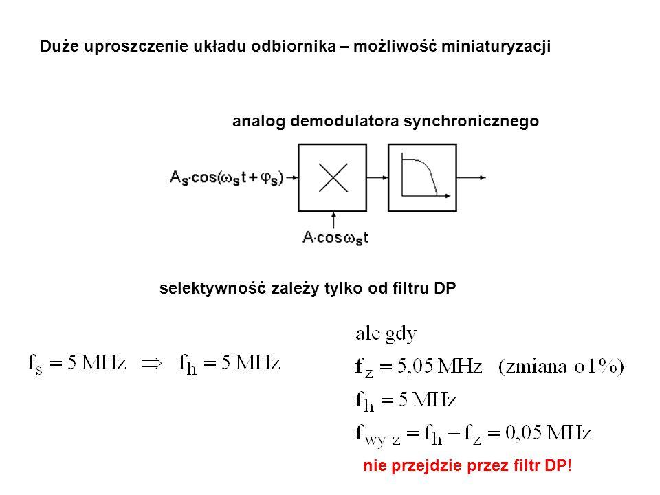 Duże uproszczenie układu odbiornika – możliwość miniaturyzacji analog demodulatora synchronicznego selektywność zależy tylko od filtru DP nie przejdzi