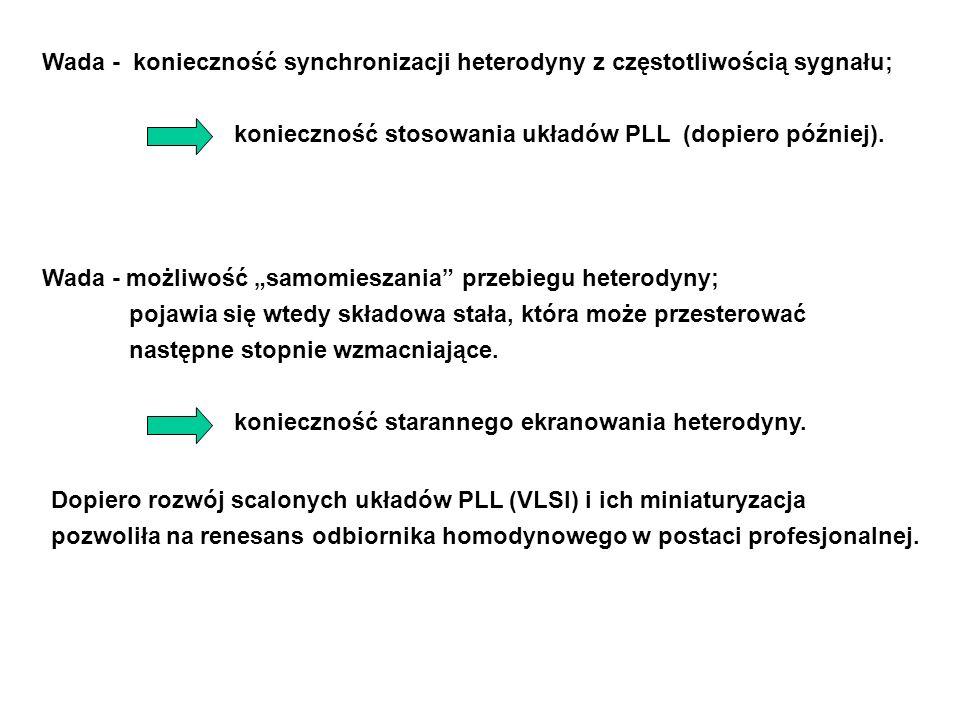 """Wada - konieczność synchronizacji heterodyny z częstotliwością sygnału; konieczność stosowania układów PLL (dopiero później). Wada - możliwość """"samomi"""