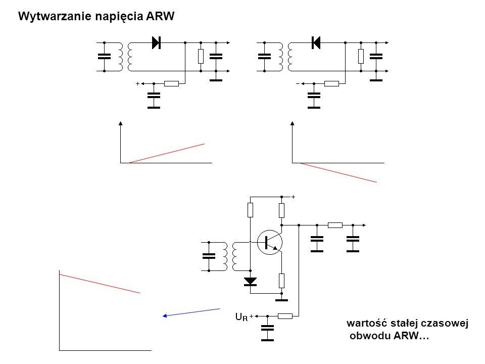 Wytwarzanie napięcia ARW wartość stałej czasowej obwodu ARW…