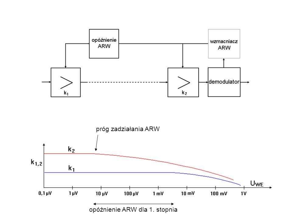 próg zadziałania ARW opóźnienie ARW dla 1. stopnia