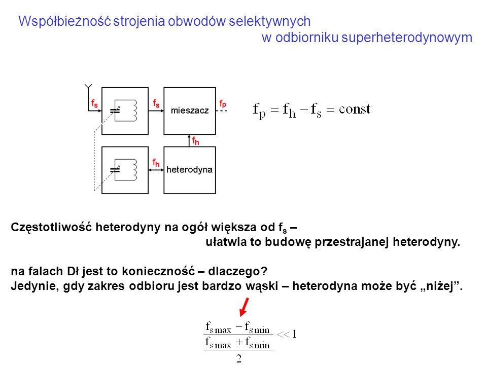 Współbieżność strojenia obwodów selektywnych w odbiorniku superheterodynowym Częstotliwość heterodyny na ogół większa od f s – ułatwia to budowę przes