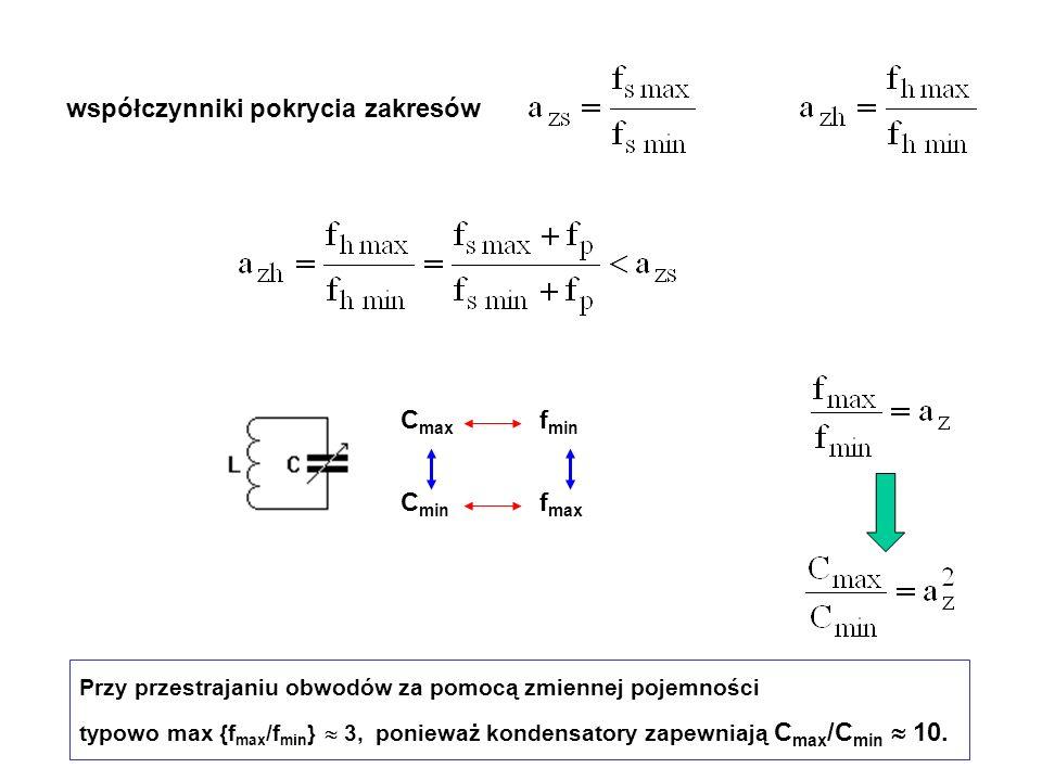 współczynniki pokrycia zakresów Przy przestrajaniu obwodów za pomocą zmiennej pojemności typowo max {f max /f min }  3, ponieważ kondensatory zapewni