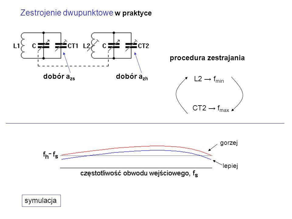 symulacja dobór a zs dobór a zh procedura zestrajania Zestrojenie dwupunktowe w praktyce L2 → f min CT2 → f max gorzej lepiej