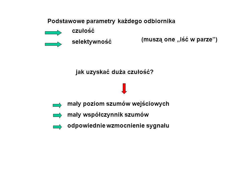 """Podstawowe parametry każdego odbiornika czułość selektywność (muszą one """"iść w parze"""") jak uzyskać duża czułość? mały poziom szumów wejściowych mały w"""