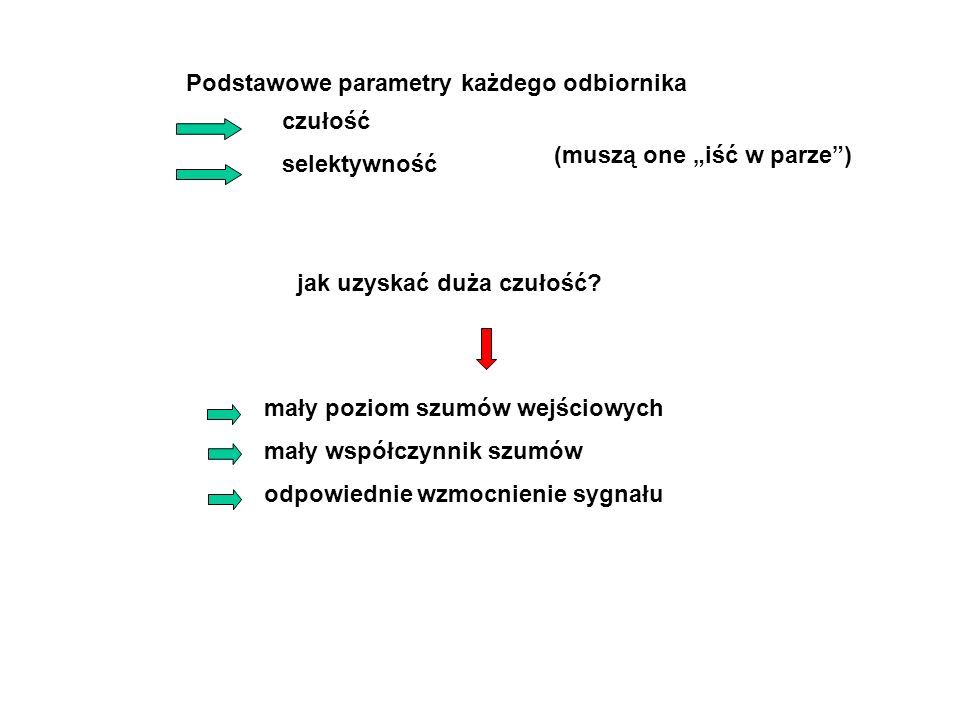 preemfaza…  = 50/75  s
