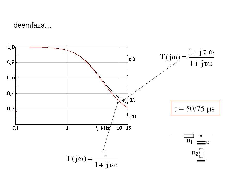 deemfaza…  = 50/75  s