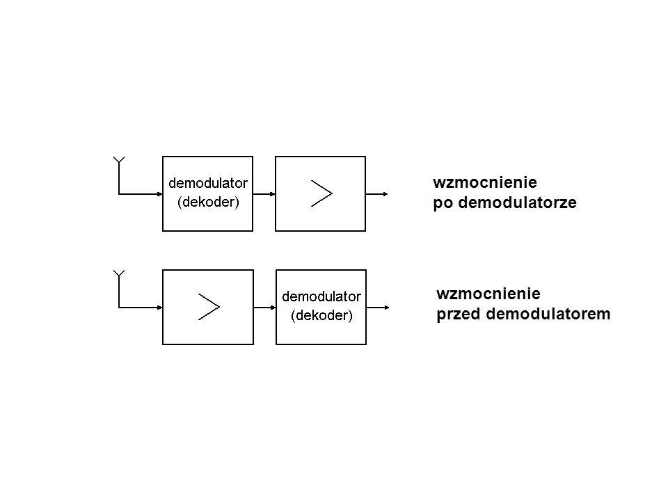 wzmocnienie po demodulatorze wzmocnienie przed demodulatorem