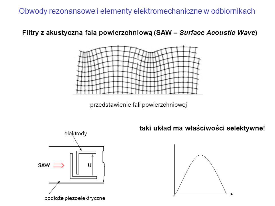 Filtry z akustyczną falą powierzchniową (SAW – Surface Acoustic Wave) przedstawienie fali powierzchniowej podłoże piezoelektryczne elektrody taki ukła