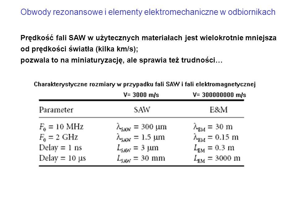 Prędkość fali SAW w użytecznych materiałach jest wielokrotnie mniejsza od prędkości światła (kilka km/s); pozwala to na miniaturyzację, ale sprawia te