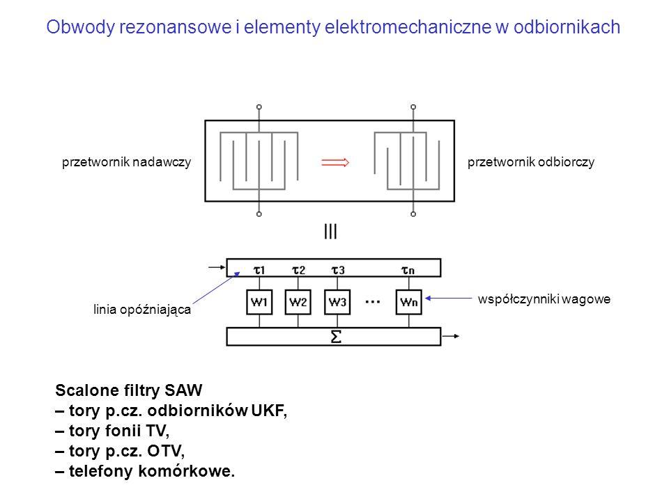 przetwornik nadawczyprzetwornik odbiorczy linia opóźniająca współczynniki wagowe Obwody rezonansowe i elementy elektromechaniczne w odbiornikach Scalo