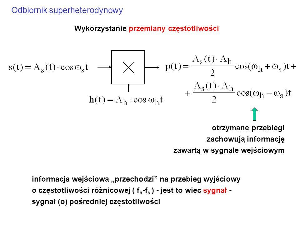 Zestrojenie trójpunktowe w praktyce symulacja wstępny dobór C p i strojenie C T2 i L 2 jak poprzednio powszechnie stosowane L2 → f min CT2 → f max