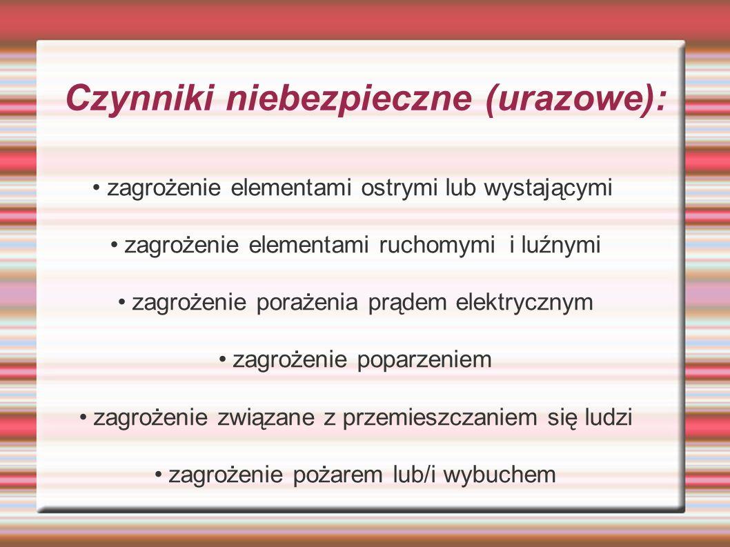 Czynniki niebezpieczne (urazowe): zagrożenie elementami ostrymi lub wystającymi zagrożenie elementami ruchomymi i luźnymi zagrożenie porażenia prądem