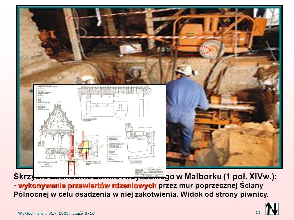 Wykład Toruń, XI- 2005, część 3-1C 1 wykonywanie przewiertów rdzeniowych przez mur - wykonywanie przewiertów rdzeniowych przez mur poprzecznej Ściany Pólnocnej w celu osadzenia w niej zakotwienia.