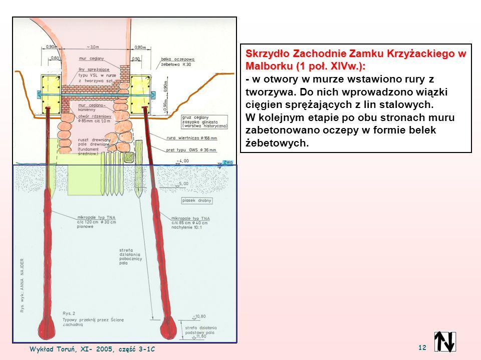 Wykład Toruń, XI- 2005, część 3-1C 12 Skrzydło Zachodnie Zamku Krzyżackiego w Malborku (1 poł. XIVw.): - w otwory w murze wstawiono rury z tworzywa. D