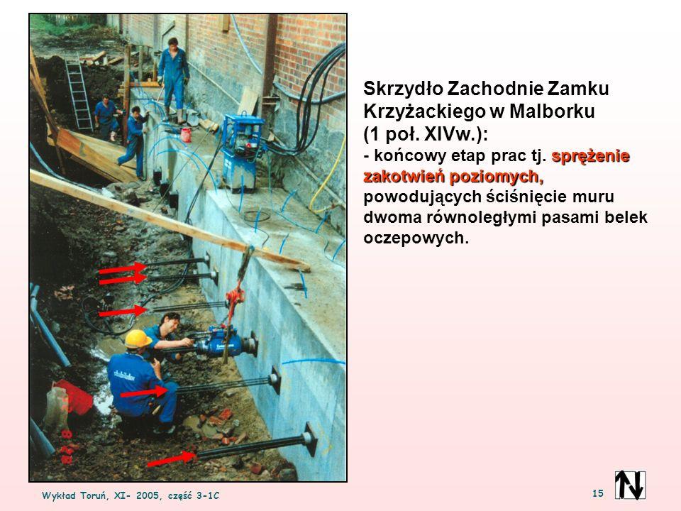 Wykład Toruń, XI- 2005, część 3-1C 15 Skrzydło Zachodnie Zamku Krzyżackiego w Malborku (1 poł. XIVw.): sprężenie zakotwień poziomych, - końcowy etap p
