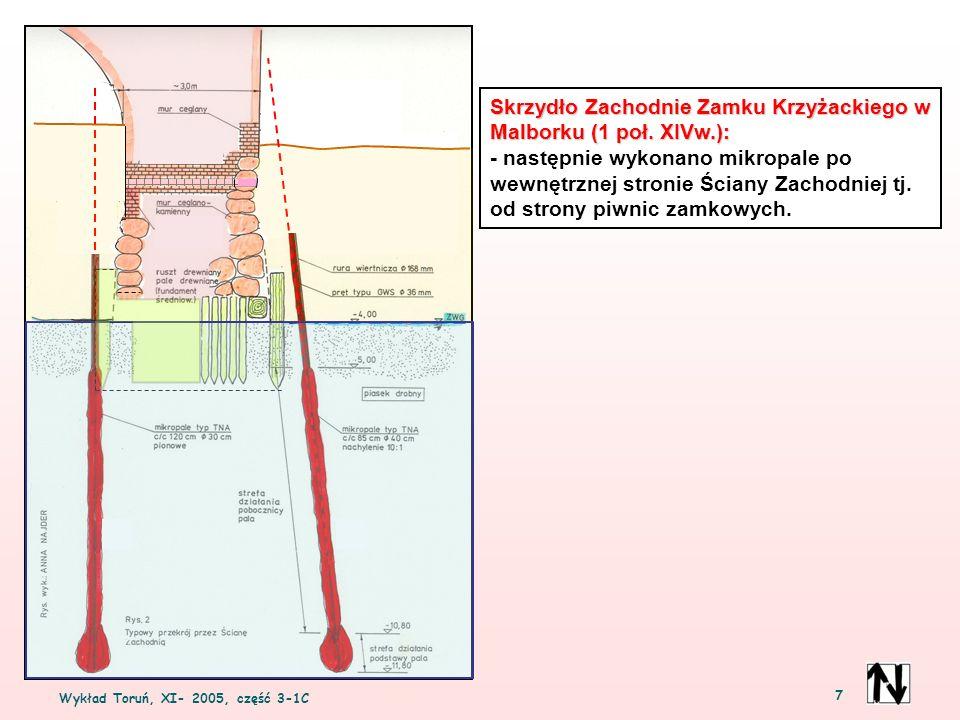 Wykład Toruń, XI- 2005, część 3-1C 7 Skrzydło Zachodnie Zamku Krzyżackiego w Malborku (1 poł. XIVw.): - następnie wykonano mikropale po wewnętrznej st