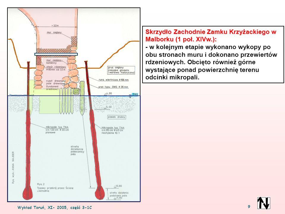 Wykład Toruń, XI- 2005, część 3-1C 9 Skrzydło Zachodnie Zamku Krzyżackiego w Malborku (1 poł. XIVw.): - w kolejnym etapie wykonano wykopy po obu stron